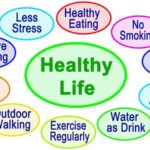 Heart Healthy Lifestyle: Benefits and How to Guide