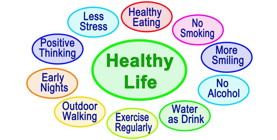 Benefits of a Heart Healthy Lifestyle