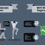 9 Best Premature Ejaculation Exercises