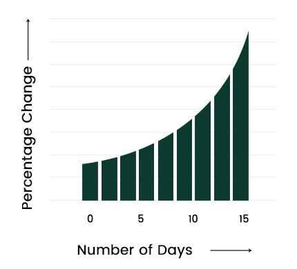 Stemuderm graph